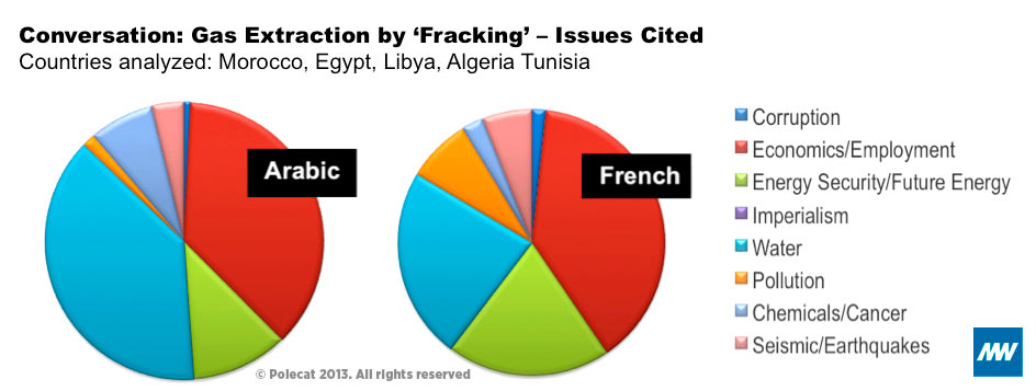 LGE-Digital-Media-Analyses-Fracking