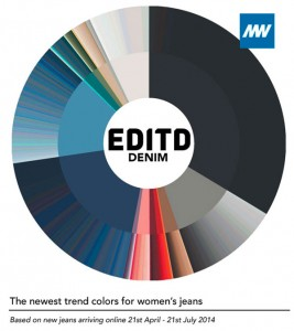 ETITD-Womens-Jeans-Colors